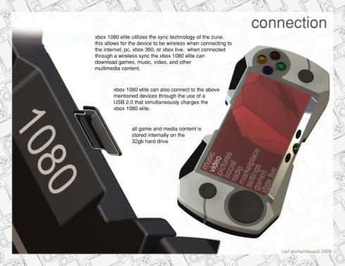 xbox 1080 elite handheld