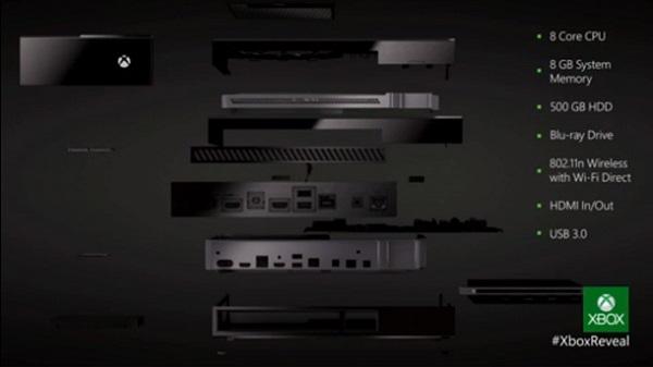 Xbox One specs image