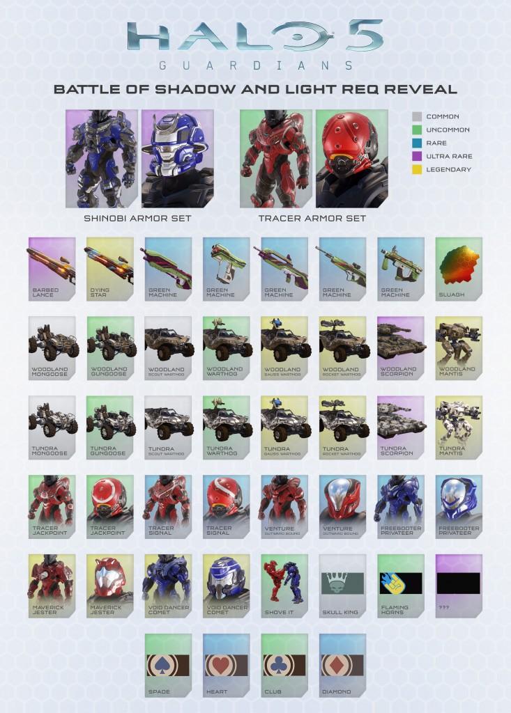 Halo 5 Guardians 2