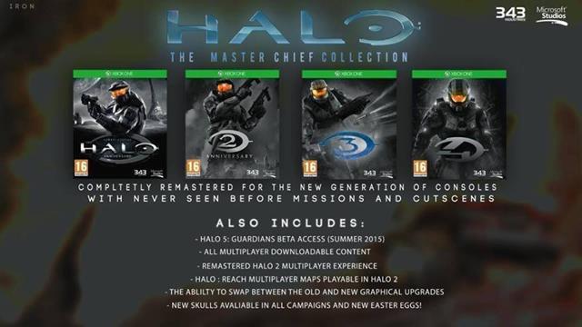 Microsoft-e3-2014-Halo