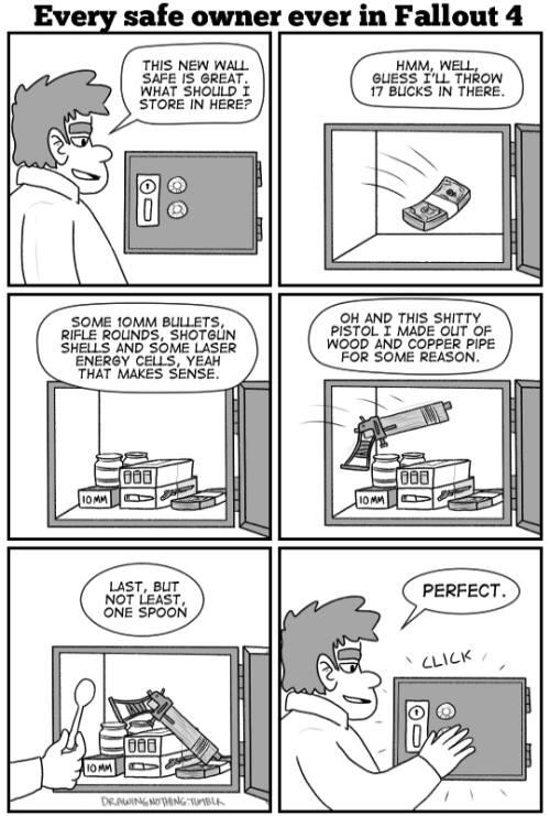 Fallout 4 Safes